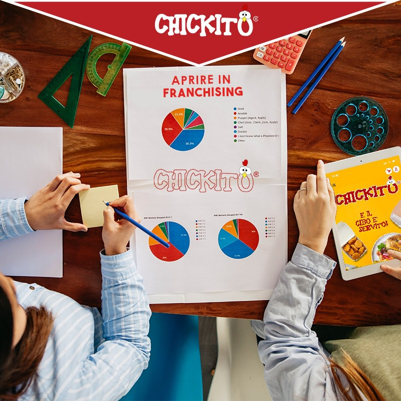aprire in franchising chickito food delivery